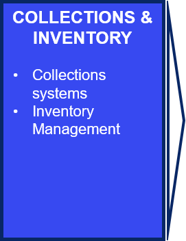 Collections Inventory