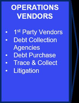 Operations Vendors